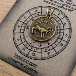Aries - znamená znamenie Barana.